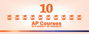 10_ap_courses_slider